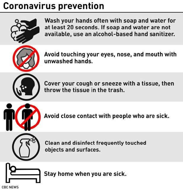 Communiqué To CUT Community: Corona Virus